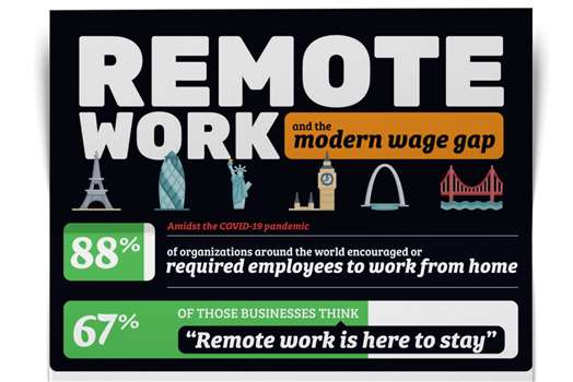 Remote Work and the Modern Wage Gap [Infographic]