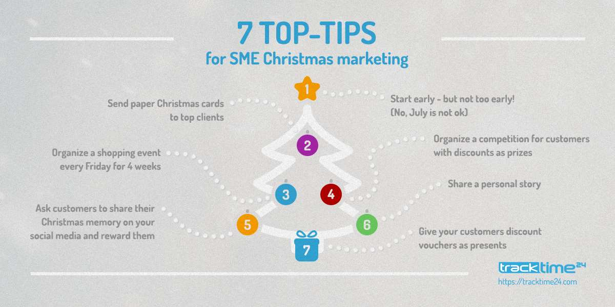 7 Top Tips for SME Christmas Marketing Infographic